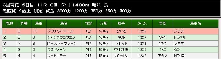 83S黒船賞