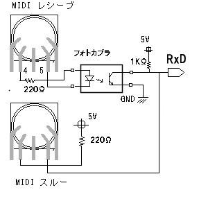 MIDI 受信自作回路