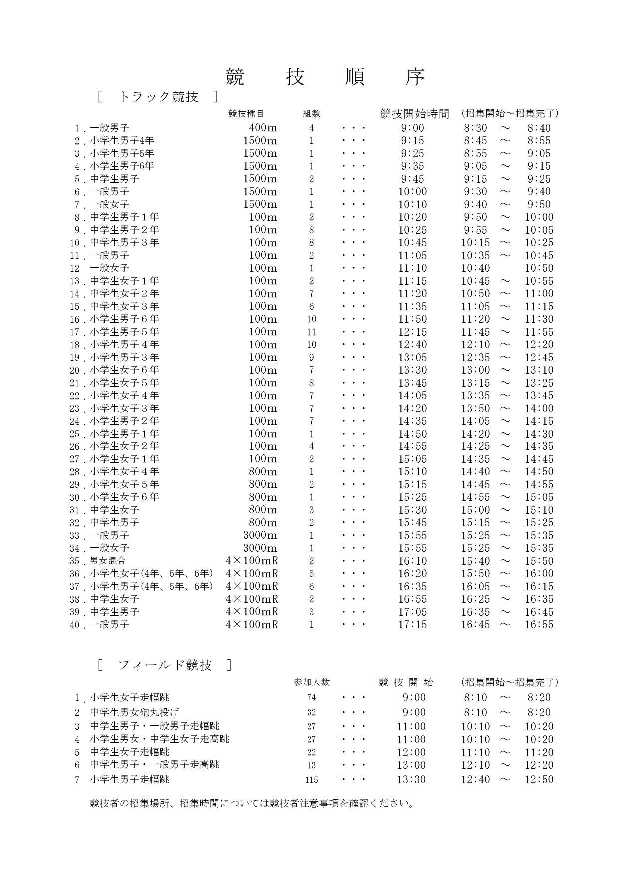 20160522長泉TT