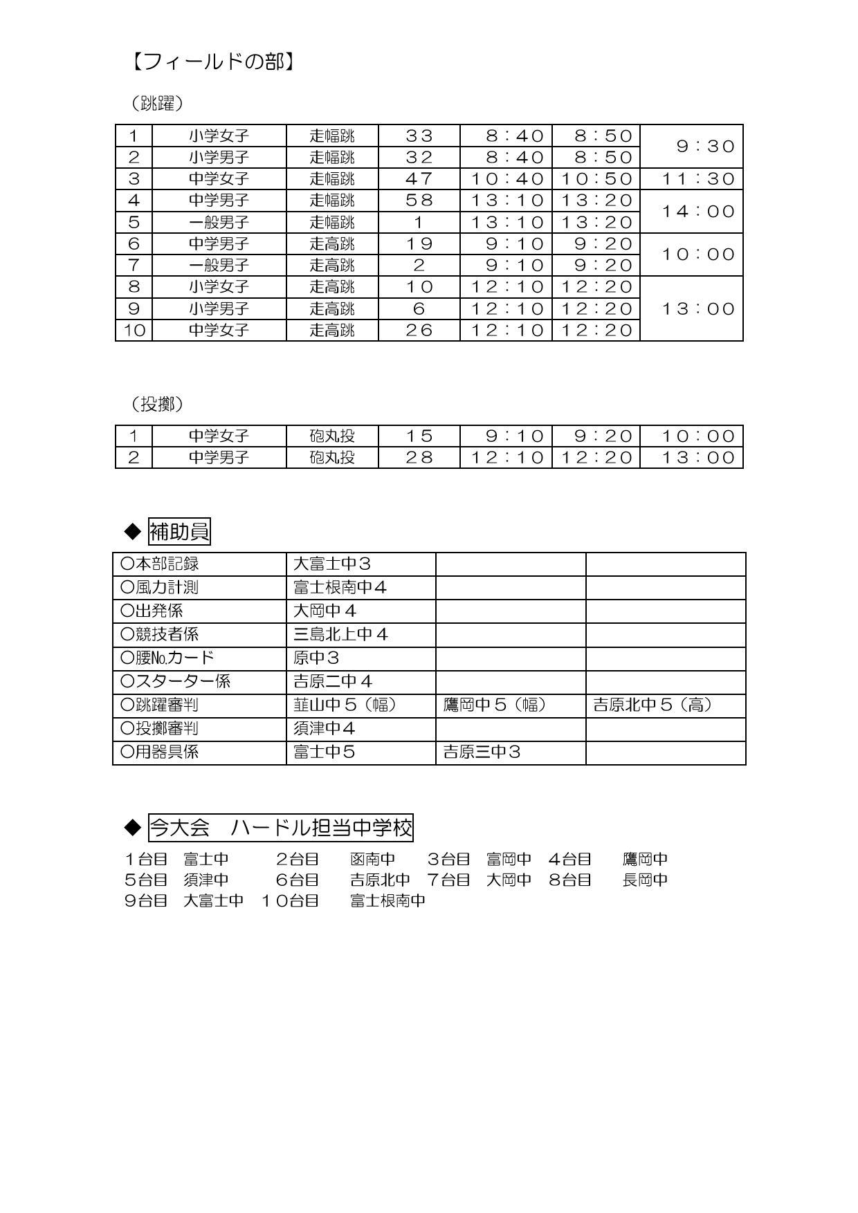 20160528記録会TT2