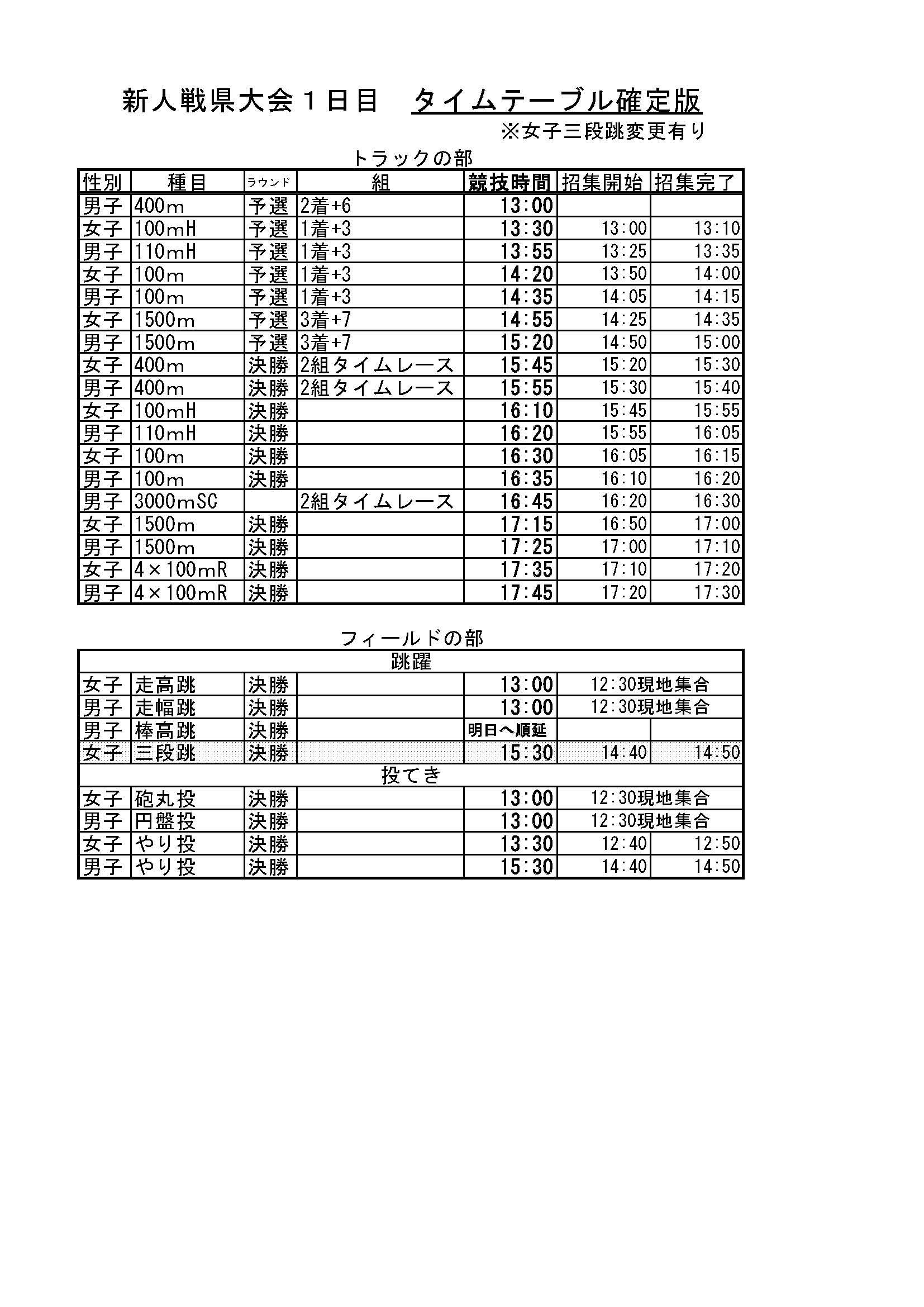 160924hen (1)