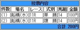 20160622 船橋11R 京成杯グランドマイラーズ グランディオーソ