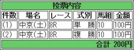 20160702 中京8R 3歳上500万下 タンギモウジア