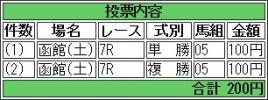 20160702 函館7R 3歳上500万下 スズカレビン