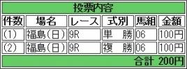 20160703 福島9R 種市特別(500) ヤマニンリュウセイ