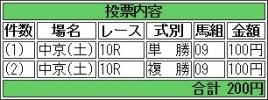 20160723 アッシュゴールド