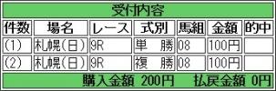 20160731 3歳上(500) トーセンカナロア