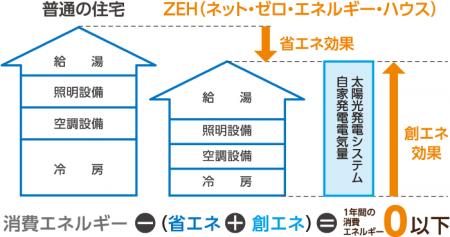 zeh_11[1]_convert_20160425140204