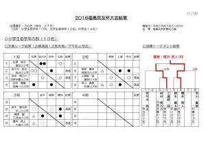 kessyo_tei_20160731.jpg