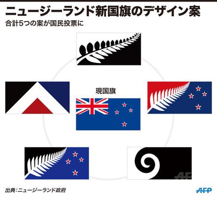 ニュージーランド国旗2