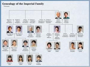 genealogy-e.jpg