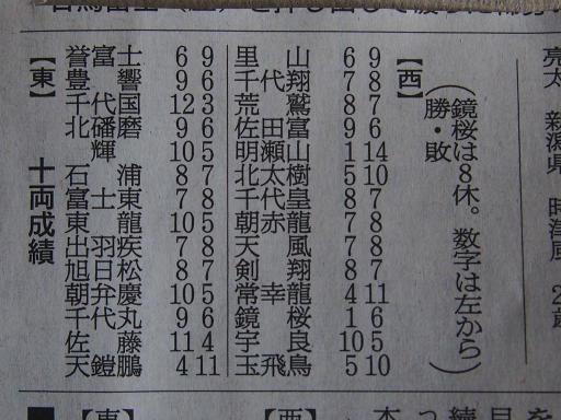 20160524・相撲02