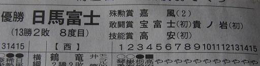 20160725・相撲04