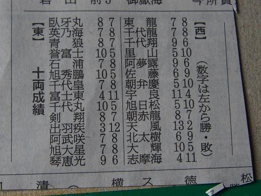20160725・相撲02