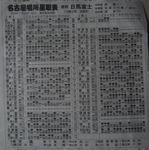 20160725・相撲01