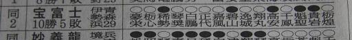 20160725・相撲09・敢闘賞=宝富士