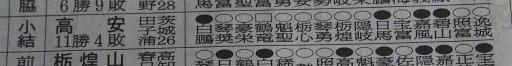20160725・相撲11・技能賞=高安