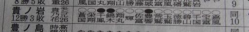 20160725・相撲10・敢闘賞=貴ノ岩