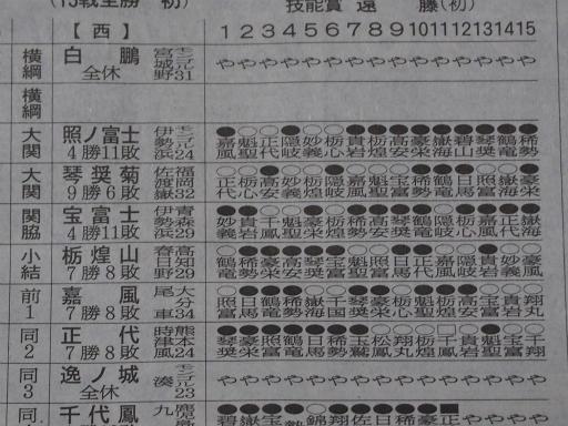 20160927・大相撲秋場所07
