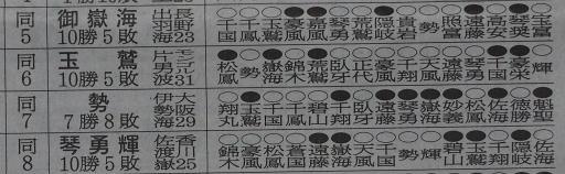 20160927・大相撲秋場所13