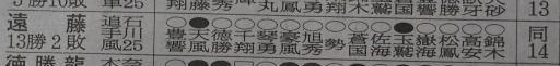 20160927・大相撲秋場所10=技能賞・遠藤