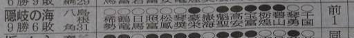20160927・大相撲秋場所08=殊勲賞・隠岐の海