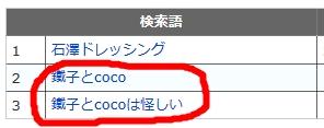 11 0416鐵子とcocoは怪しい