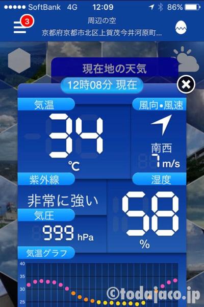 めちゃくちゃ暑い日だった