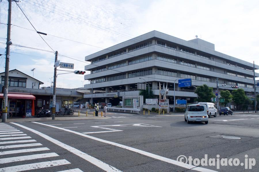 京都中央卸売市場