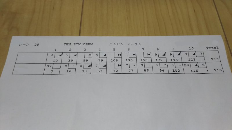 bowling_high_score_201608.jpg