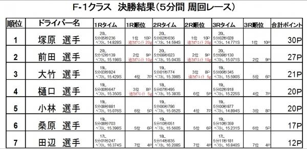 第10戦決勝2016