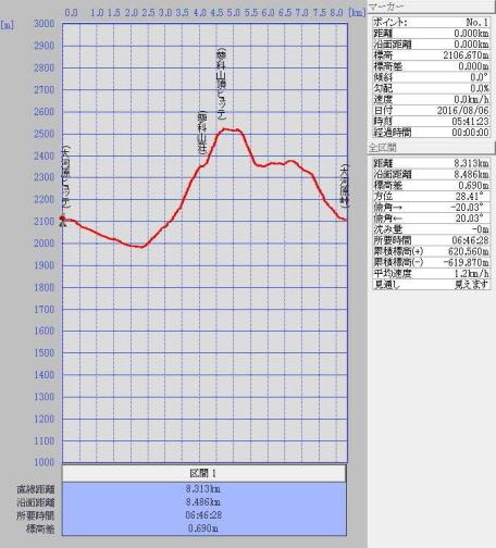 FC2-160831-2.jpg