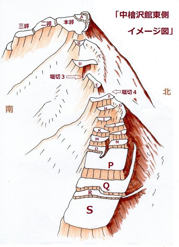 仲檜沢館東