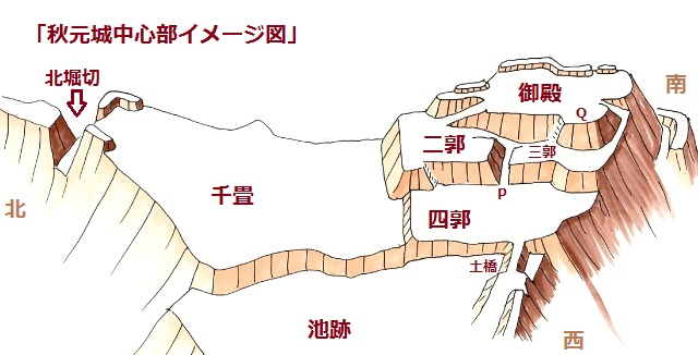 秋元城中央