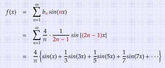 PIC電子オルゴールVer5(音源とエンベロープの波形データ化)フーリエ矩形波1