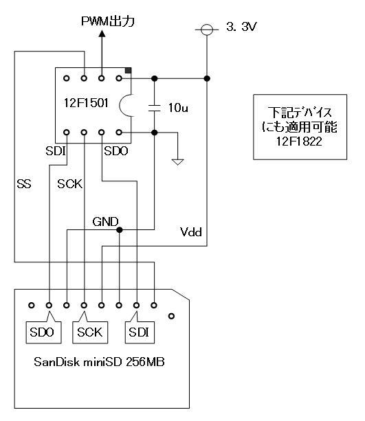 PICでSDカード再生回路図
