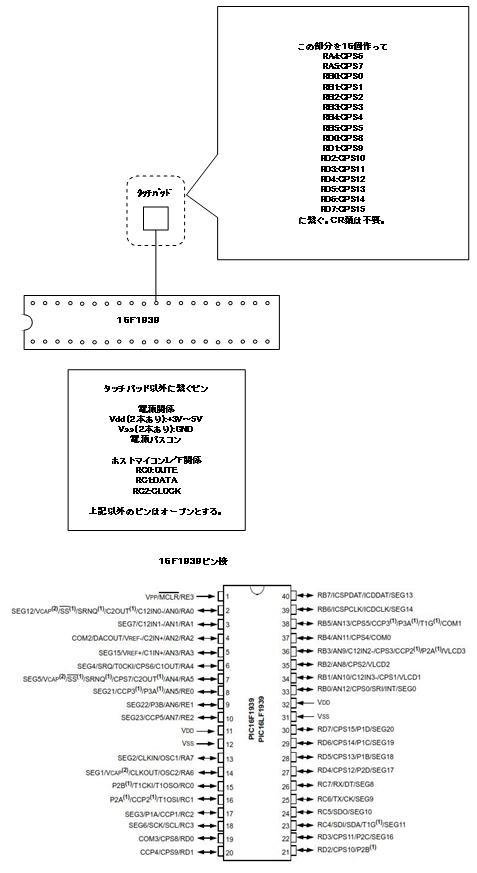 PICでタッチSW回路図1939