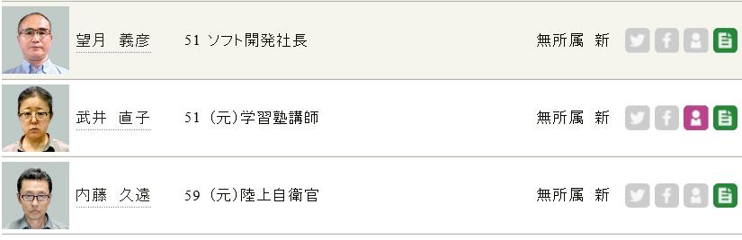 2016年東京都知事選候補者3