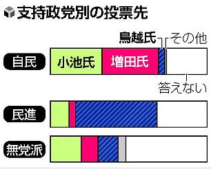 yomiuri 0724