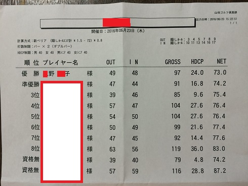 160623成績表