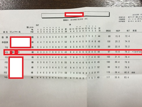 160720成績表