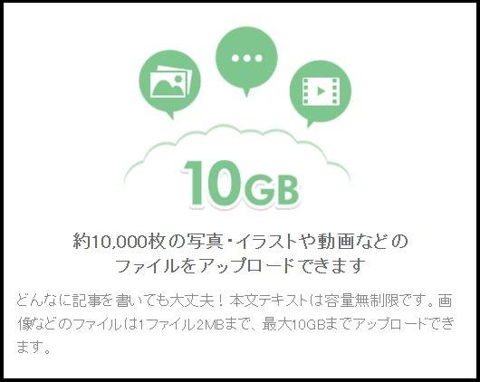 無料 ファイルサイズ