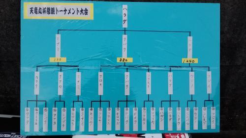 天竜丸杯トーナメント表
