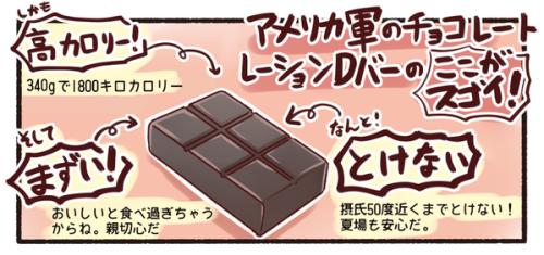アメリカ軍用チョコレート