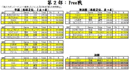 BB釧路QMA大会2016-3 Part2