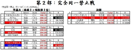 BB釧路QMA大会2016-5 Part2(完全同一禁止)