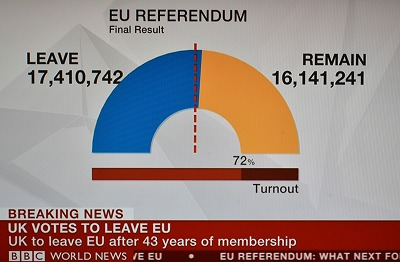 UK referendum 00-0