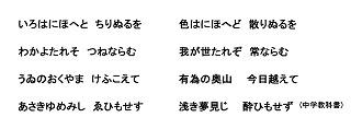 Iroha Hiragana en Kanji