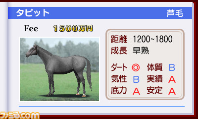 【競馬ネタ】ダビスタの種牡馬データを現代版にしてみよう!