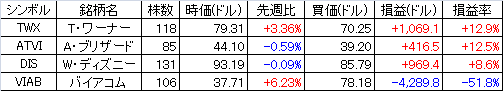 20161002180450619.png